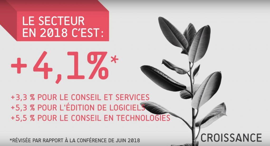 Le marché des SSII en France